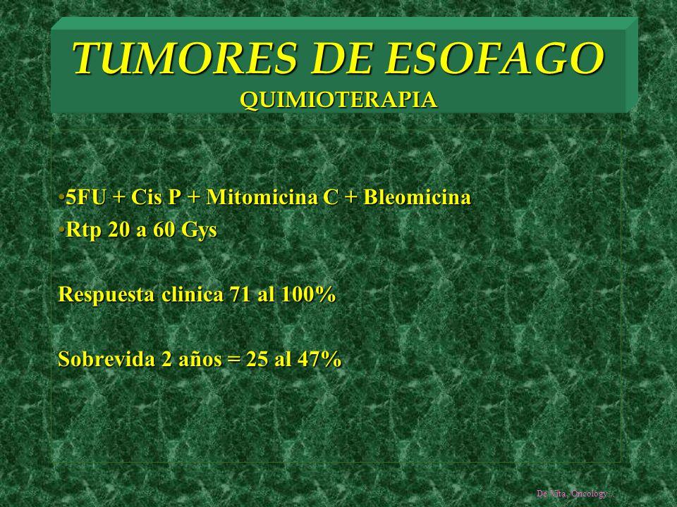 TUMORES DE ESOFAGO QUIMIOTERAPIA 5FU + Cis P + Mitomicina C + Bleomicina5FU + Cis P + Mitomicina C + Bleomicina Rtp 20 a 60 GysRtp 20 a 60 Gys Respues