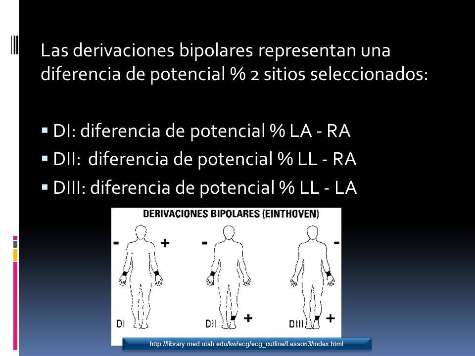 Las derivaciones bipolares representan una diferencia de potencial % 2 sitios seleccionados: DI: diferencia de potencial % LA - RA DII: diferencia de