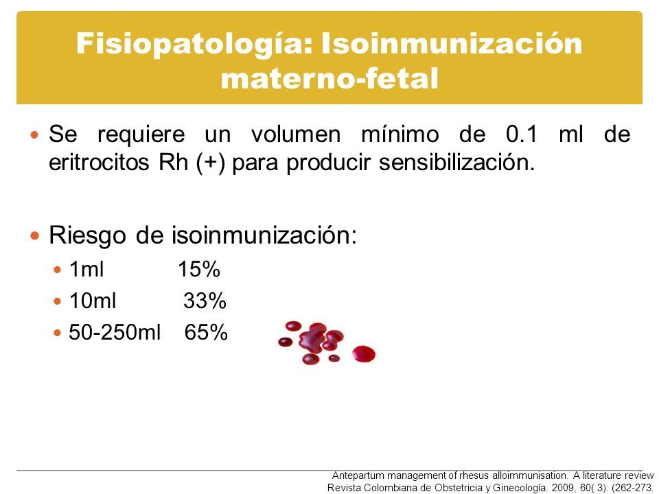 Fisiopatología: Isoinmunización materno-fetal Se requiere un volumen mínimo de 0.1 ml de eritrocitos Rh (+) para producir sensibilización. Riesgo de i