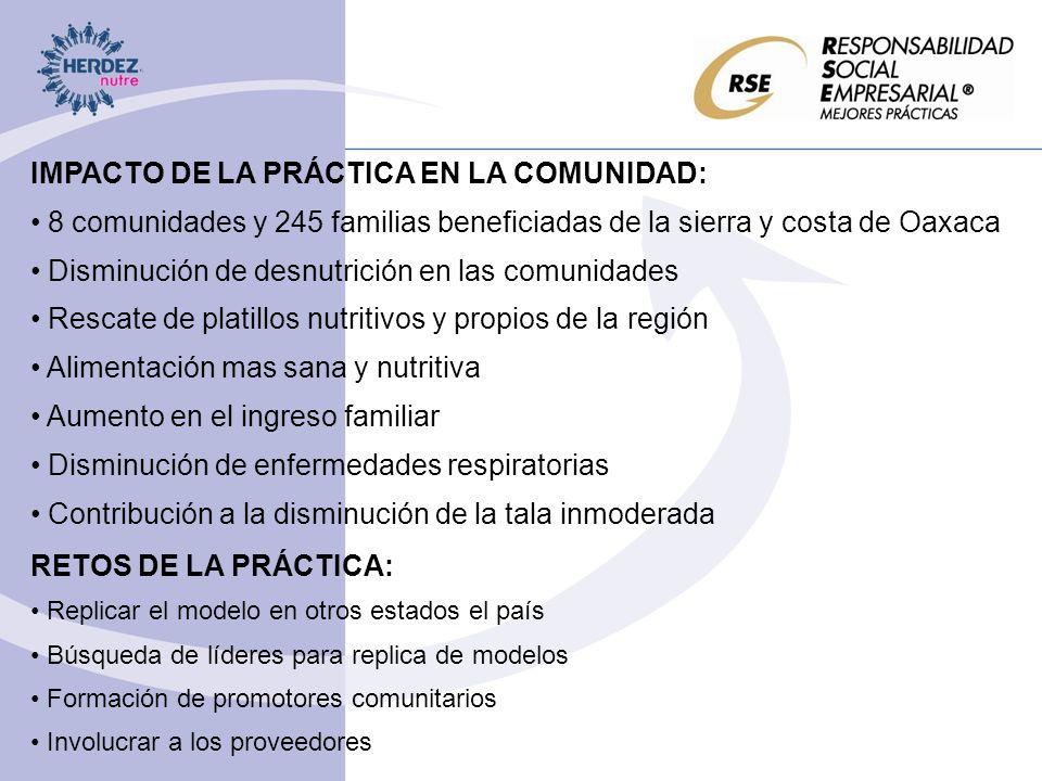 IMPACTO DE LA PRÁCTICA EN LA COMUNIDAD: 8 comunidades y 245 familias beneficiadas de la sierra y costa de Oaxaca Disminución de desnutrición en las comunidades Rescate de platillos nutritivos y propios de la región Alimentación mas sana y nutritiva Aumento en el ingreso familiar Disminución de enfermedades respiratorias Contribución a la disminución de la tala inmoderada RETOS DE LA PRÁCTICA: Replicar el modelo en otros estados el país Búsqueda de líderes para replica de modelos Formación de promotores comunitarios Involucrar a los proveedores