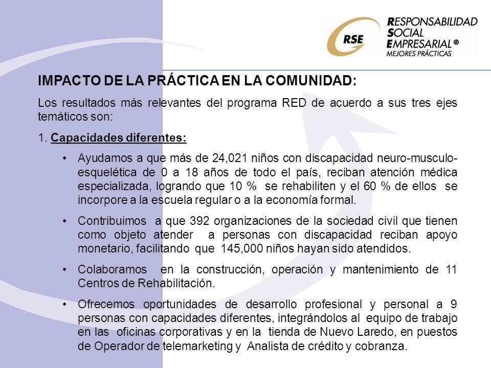 IMPACTO DE LA PRÁCTICA EN LA COMUNIDAD: Los resultados más relevantes del programa RED de acuerdo a sus tres ejes temáticos son: 1. Capacidades difere