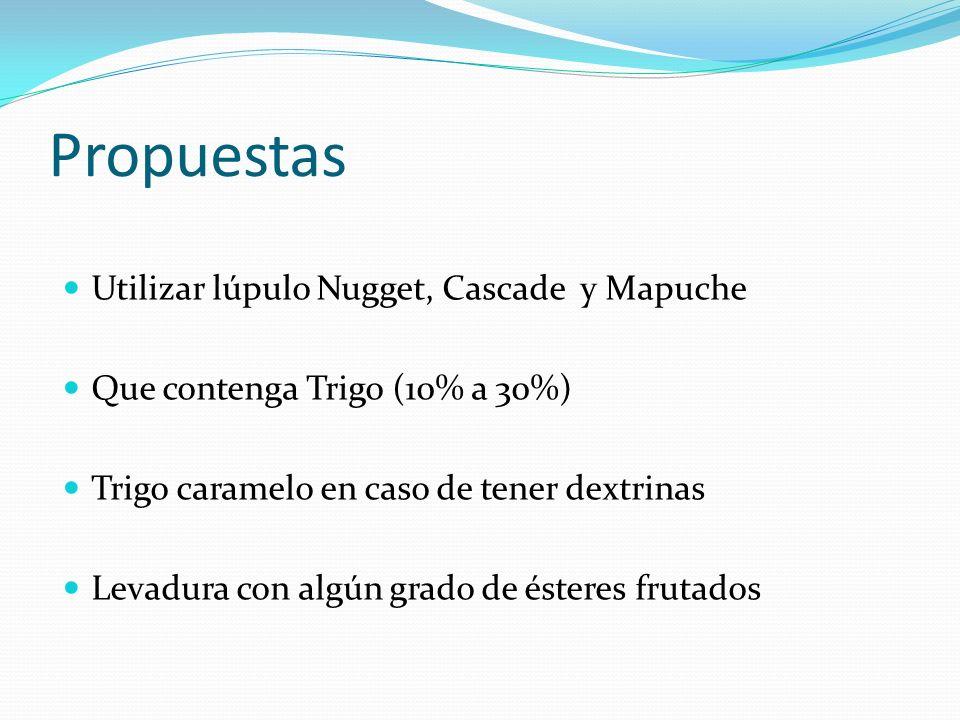 Propuestas Utilizar lúpulo Nugget, Cascade y Mapuche Que contenga Trigo (10% a 30%) Trigo caramelo en caso de tener dextrinas Levadura con algún grado