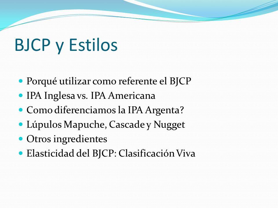 BJCP y Estilos Porqué utilizar como referente el BJCP IPA Inglesa vs. IPA Americana Como diferenciamos la IPA Argenta? Lúpulos Mapuche, Cascade y Nugg