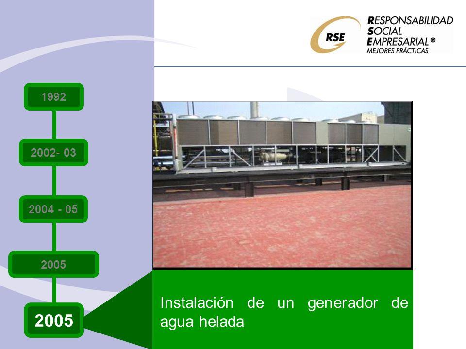 2005 1992 2002- 03 2004 - 05 Instalación de un generador de agua helada
