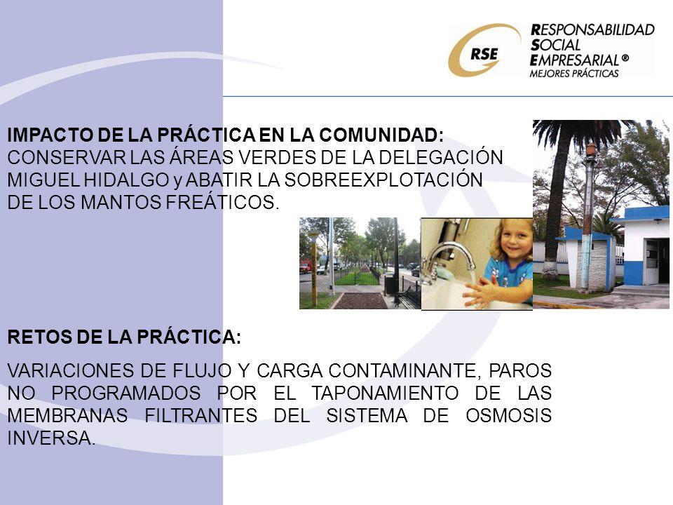 IMPACTO DE LA PRÁCTICA EN LA COMUNIDAD: CONSERVAR LAS ÁREAS VERDES DE LA DELEGACIÓN MIGUEL HIDALGO y ABATIR LA SOBREEXPLOTACIÓN DE LOS MANTOS FREÁTICOS.