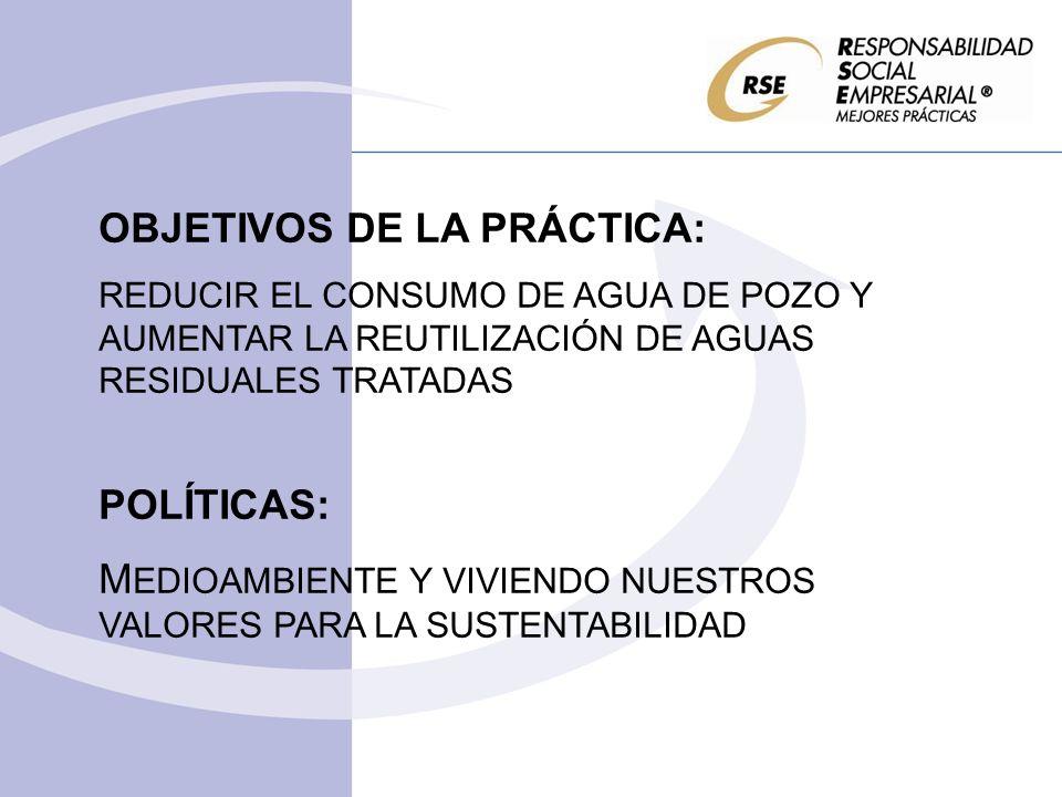 OBJETIVOS DE LA PRÁCTICA: REDUCIR EL CONSUMO DE AGUA DE POZO Y AUMENTAR LA REUTILIZACIÓN DE AGUAS RESIDUALES TRATADAS POLÍTICAS: M EDIOAMBIENTE Y VIVIENDO NUESTROS VALORES PARA LA SUSTENTABILIDAD