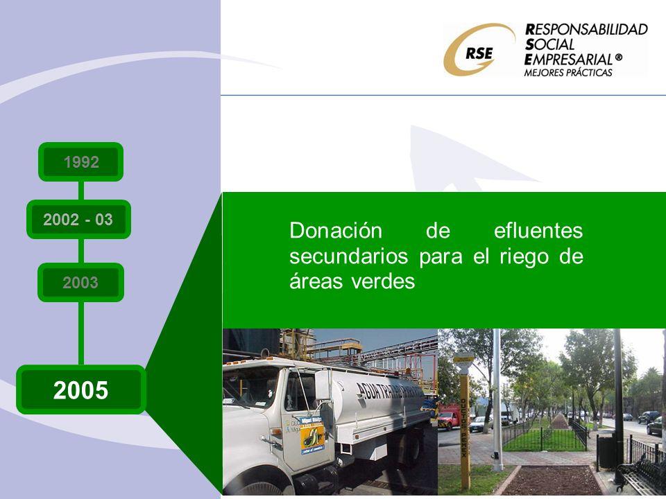 2005 Donación de efluentes secundarios para el riego de áreas verdes 1992 2002 - 03 2003