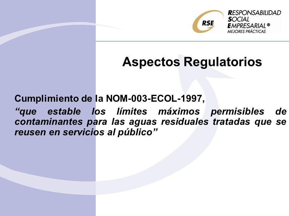 Cumplimiento de la NOM-003-ECOL-1997, que estable los límites máximos permisibles de contaminantes para las aguas residuales tratadas que se reusen en