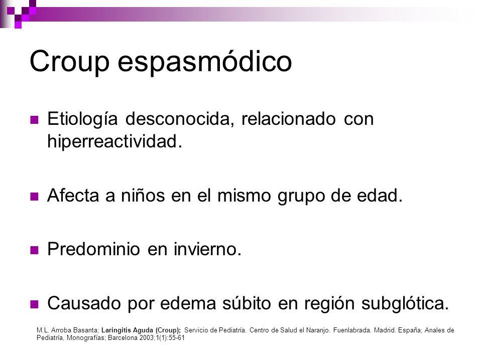 Croup espasmódico Etiología desconocida, relacionado con hiperreactividad. Afecta a niños en el mismo grupo de edad. Predominio en invierno. Causado p