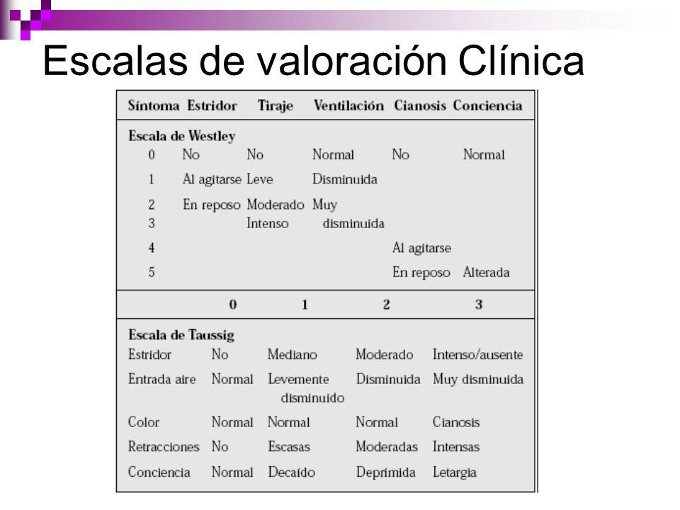 Escalas de valoración Clínica