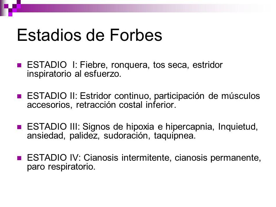 Estadios de Forbes ESTADIO I: Fiebre, ronquera, tos seca, estridor inspiratorio al esfuerzo. ESTADIO II: Estridor continuo, participación de músculos