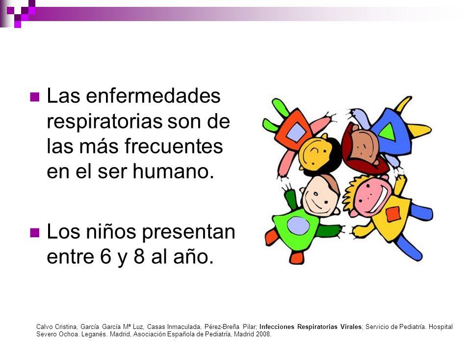 Las enfermedades respiratorias son de las más frecuentes en el ser humano. Los niños presentan entre 6 y 8 al año. Calvo Cristina, García García Mª Lu