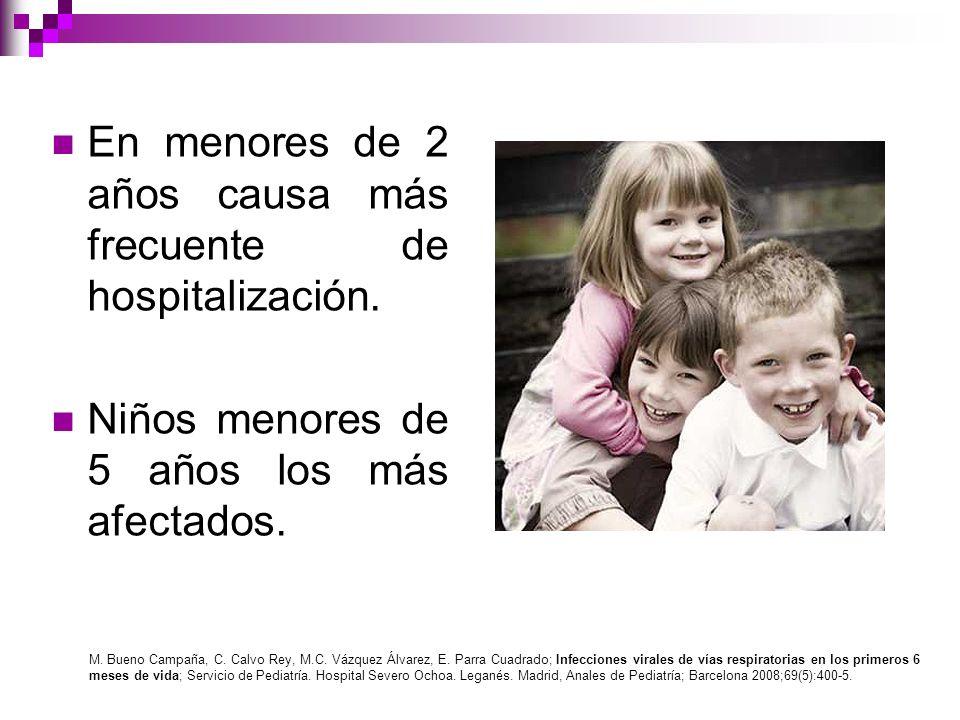 En menores de 2 años causa más frecuente de hospitalización. Niños menores de 5 años los más afectados. M. Bueno Campaña, C. Calvo Rey, M.C. Vázquez Á