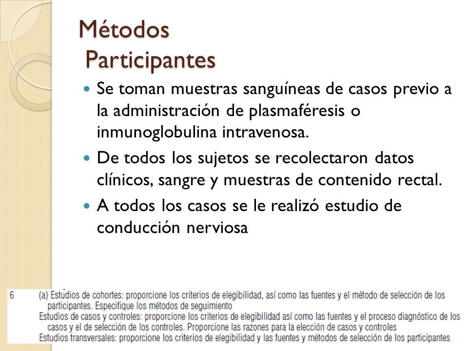Métodos Participantes Se toman muestras sanguíneas de casos previo a la administración de plasmaféresis o inmunoglobulina intravenosa.