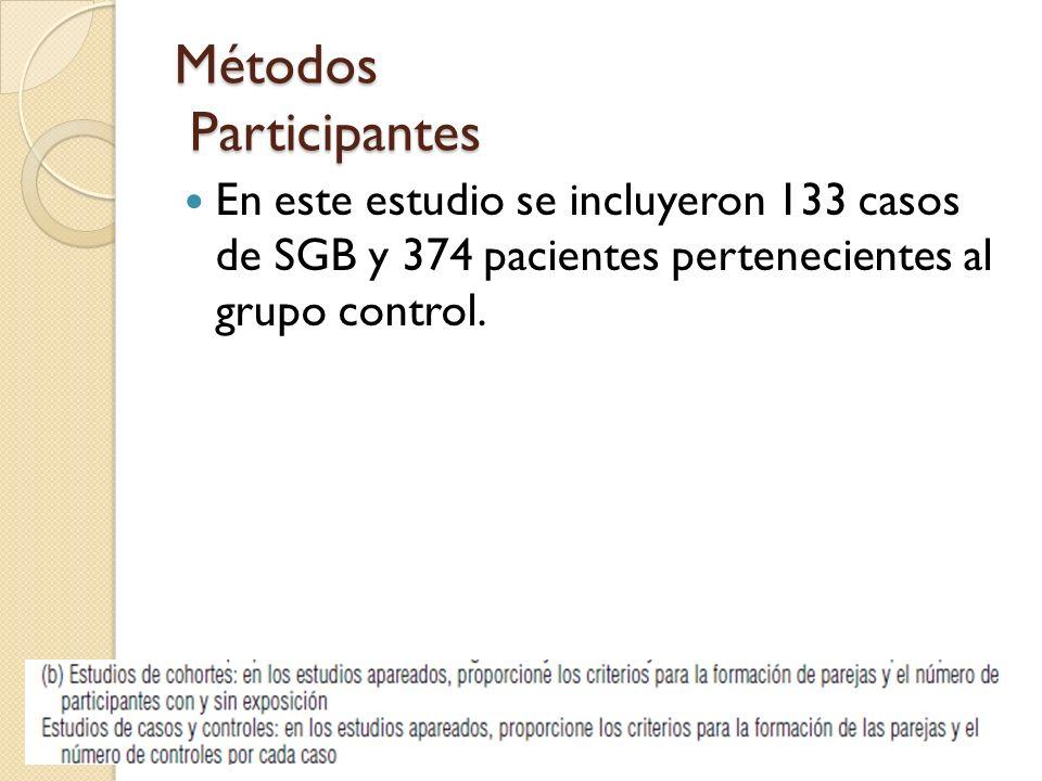 Métodos Participantes En este estudio se incluyeron 133 casos de SGB y 374 pacientes pertenecientes al grupo control.