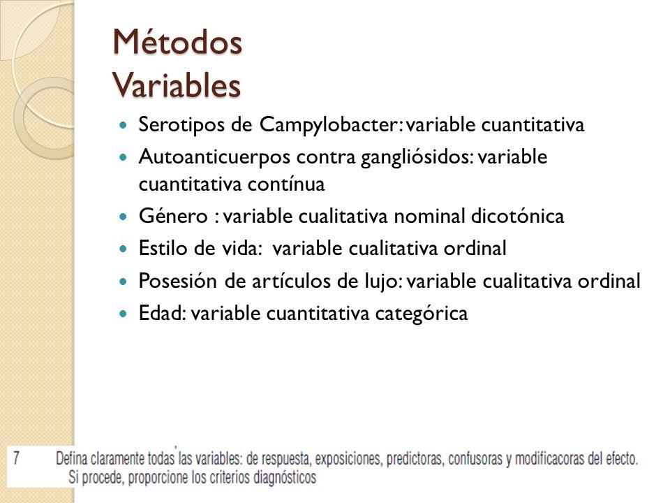 Métodos Variables Serotipos de Campylobacter: variable cuantitativa Autoanticuerpos contra gangliósidos: variable cuantitativa contínua Género : variable cualitativa nominal dicotónica Estilo de vida: variable cualitativa ordinal Posesión de artículos de lujo: variable cualitativa ordinal Edad: variable cuantitativa categórica