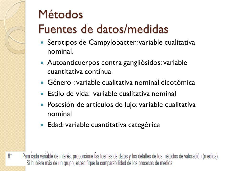 Métodos Fuentes de datos/medidas Serotipos de Campylobacter: variable cualitativa nominal. Autoanticuerpos contra gangliósidos: variable cuantitativa