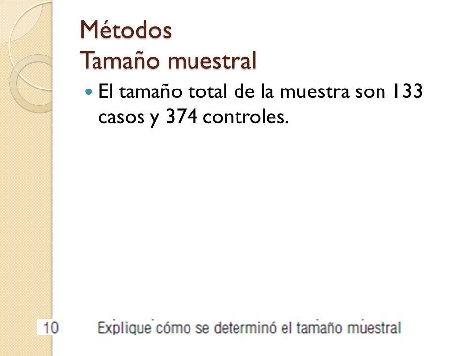 Métodos Tamaño muestral El tamaño total de la muestra son 133 casos y 374 controles.