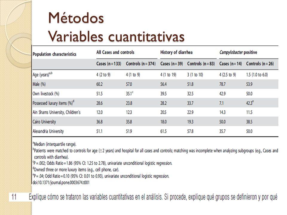 Métodos Variables cuantitativas