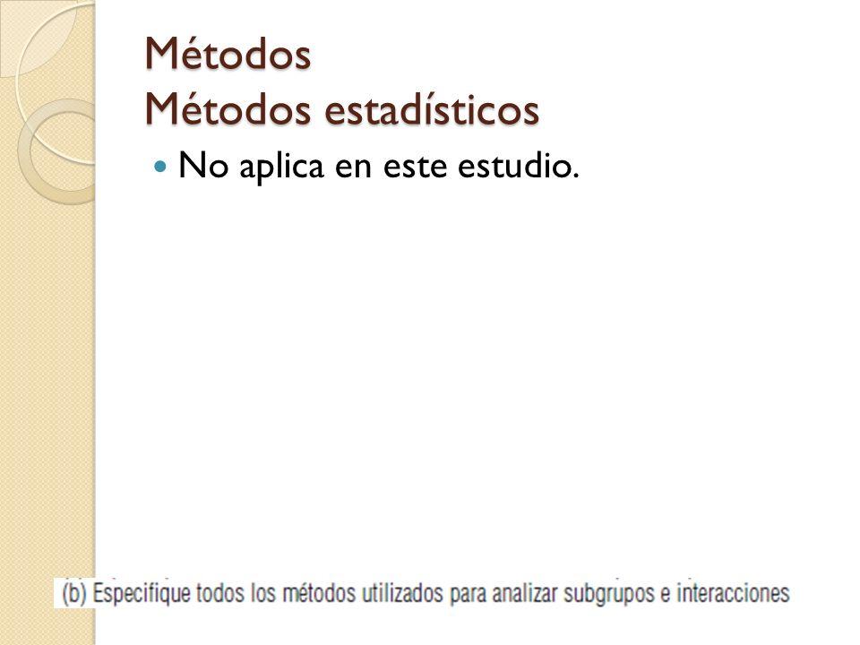 Métodos Métodos estadísticos No aplica en este estudio.