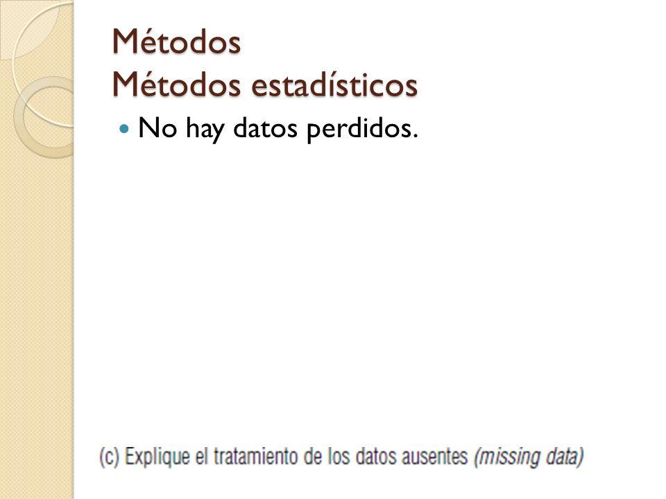Métodos Métodos estadísticos No hay datos perdidos.