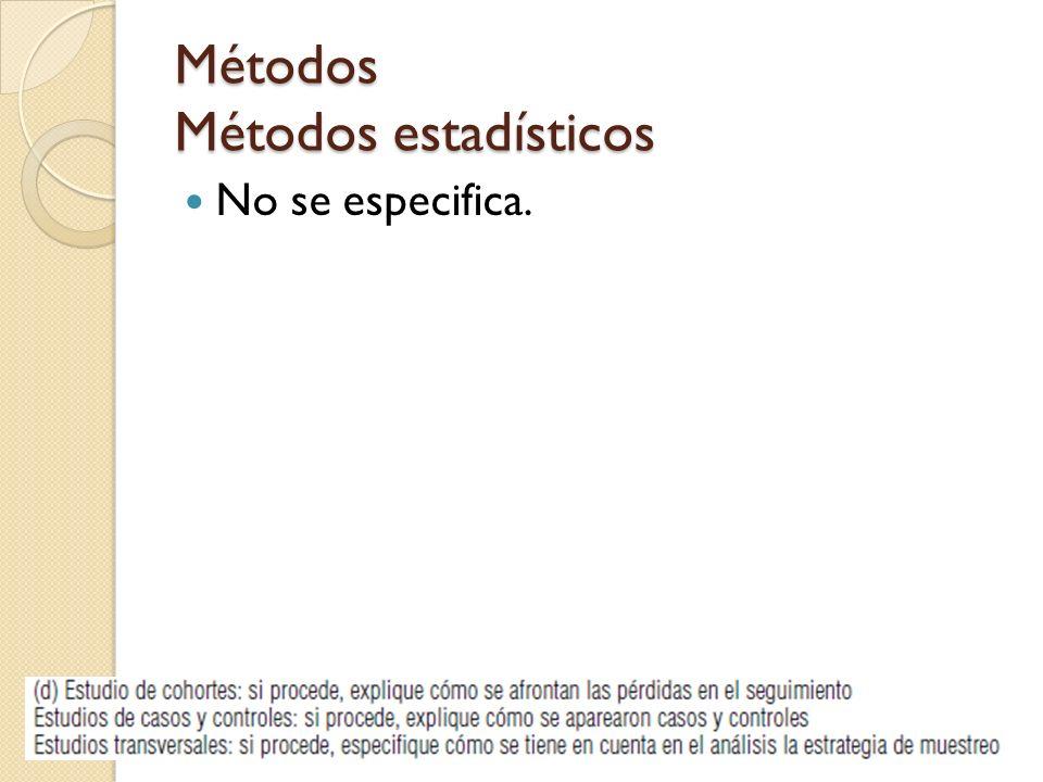 Métodos Métodos estadísticos No se especifica.