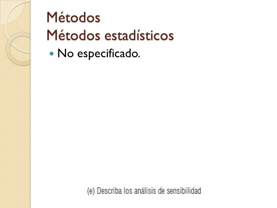 Métodos Métodos estadísticos No especificado.