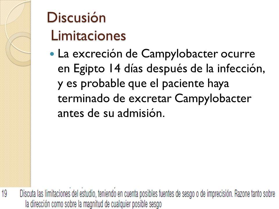 Discusión Limitaciones La excreción de Campylobacter ocurre en Egipto 14 días después de la infección, y es probable que el paciente haya terminado de excretar Campylobacter antes de su admisión.