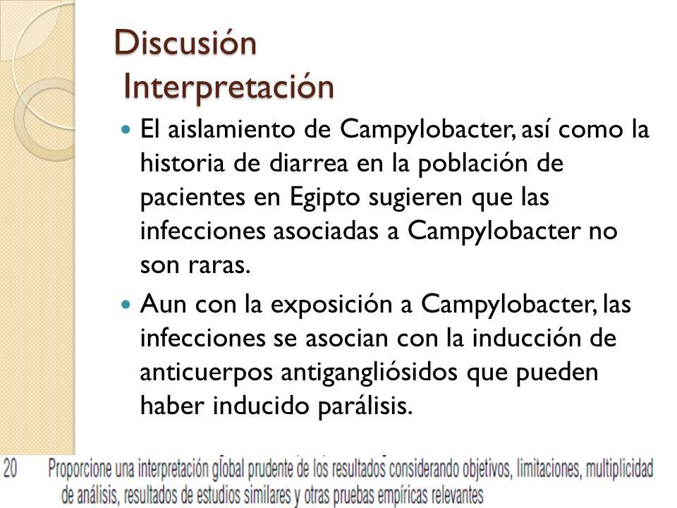 Discusión Interpretación El aislamiento de Campylobacter, así como la historia de diarrea en la población de pacientes en Egipto sugieren que las infecciones asociadas a Campylobacter no son raras.