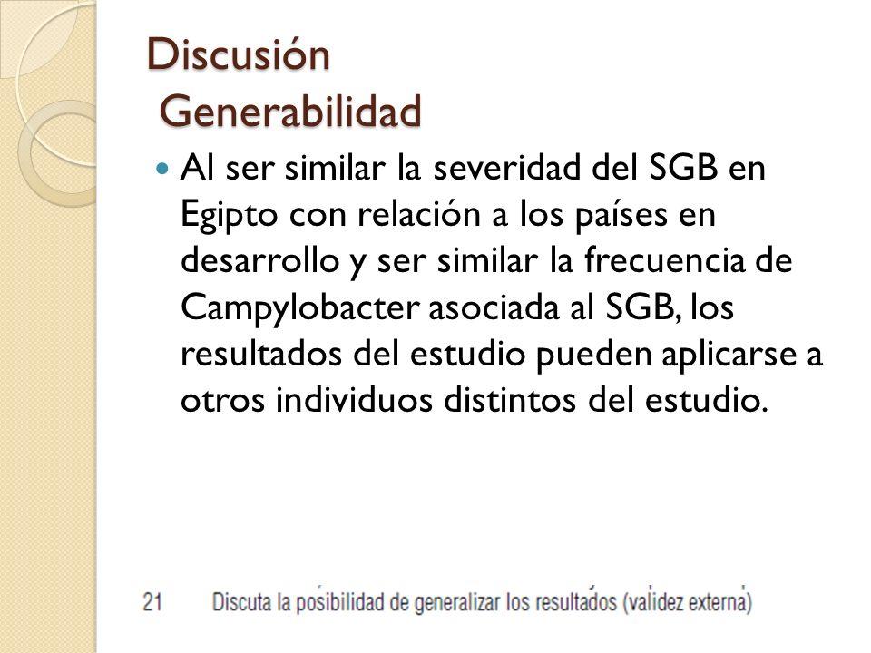 Discusión Generabilidad Al ser similar la severidad del SGB en Egipto con relación a los países en desarrollo y ser similar la frecuencia de Campylobacter asociada al SGB, los resultados del estudio pueden aplicarse a otros individuos distintos del estudio.