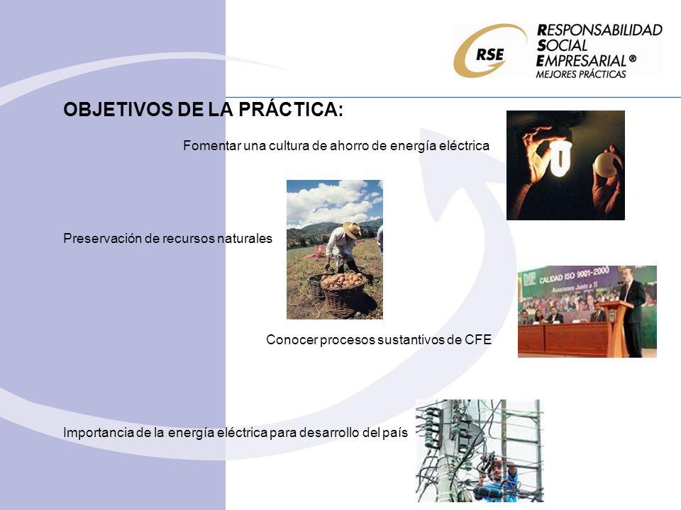 OBJETIVOS DE LA PRÁCTICA: Fomentar una cultura de ahorro de energía eléctrica Preservación de recursos naturales Conocer procesos sustantivos de CFE I