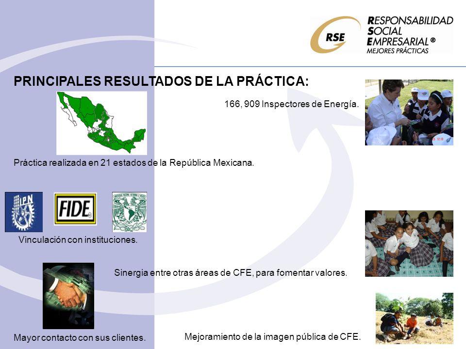 PRINCIPALES RESULTADOS DE LA PRÁCTICA: 166, 909 Inspectores de Energía. Práctica realizada en 21 estados de la República Mexicana. Vinculación con ins