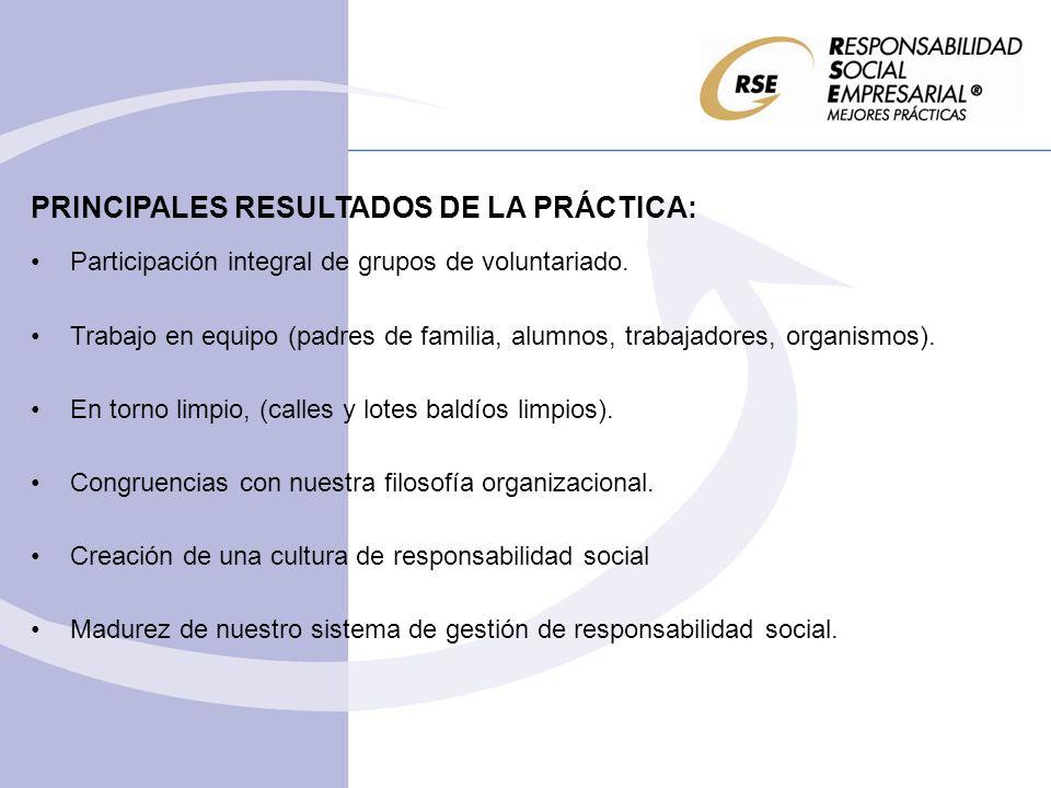 PRINCIPALES RESULTADOS DE LA PRÁCTICA: Participación integral de grupos de voluntariado. Trabajo en equipo (padres de familia, alumnos, trabajadores,