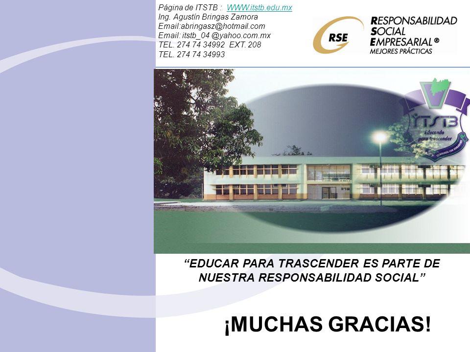 ¡MUCHAS GRACIAS! EDUCAR PARA TRASCENDER ES PARTE DE NUESTRA RESPONSABILIDAD SOCIAL Página de ITSTB : WWW.itstb.edu.mxWWW.itstb.edu.mx Ing. Agustín Bri