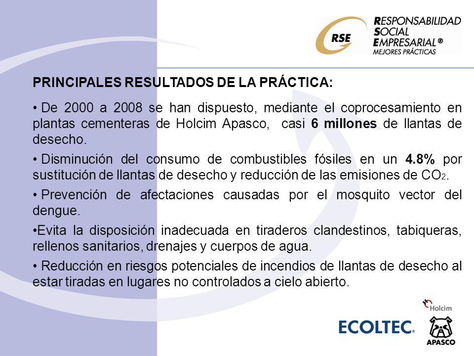 PRINCIPALES RESULTADOS DE LA PRÁCTICA: De 2000 a 2008 se han dispuesto, mediante el coprocesamiento en plantas cementeras de Holcim Apasco, casi 6 mil
