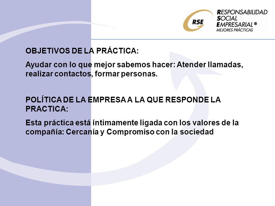 PRINCIPALES RESULTADOS DE LA PRÁCTICA: 300.000 llamadas solidarias realizadas y/o atendidas 14.000.000 pesos argentinos y varias toneladas de ropa, colchones, frazadas, útiles escolares y alimentos recaudados.