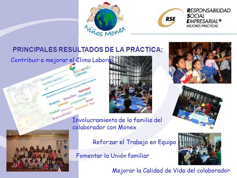 PRINCIPALES RESULTADOS DE LA PRÁCTICA: 5 años de una gran participación por parte de los niños Monex en el Curso de Verano.