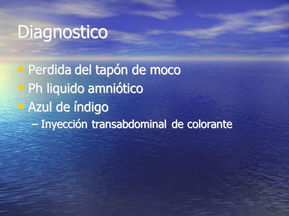 Diagnostico Perdida del tapón de moco Perdida del tapón de moco Ph liquido amniótico Ph liquido amniótico Azul de índigo Azul de índigo –Inyección tra