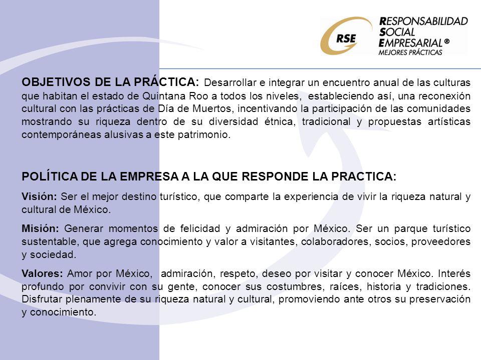 OBJETIVOS DE LA PRÁCTICA: Desarrollar e integrar un encuentro anual de las culturas que habitan el estado de Quintana Roo a todos los niveles, estable
