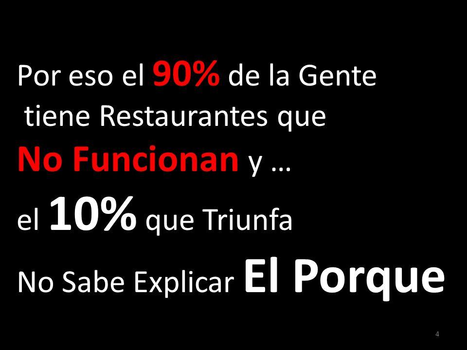 Por eso el 90% de la Gente tiene Restaurantes que No Funcionan y … el 10% que Triunfa No Sabe Explicar El Porque 4