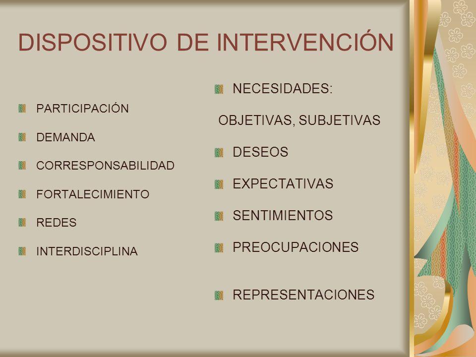 DISPOSITIVO DE INTERVENCIÓN PARTICIPACIÓN DEMANDA CORRESPONSABILIDAD FORTALECIMIENTO REDES INTERDISCIPLINA NECESIDADES: OBJETIVAS, SUBJETIVAS DESEOS E
