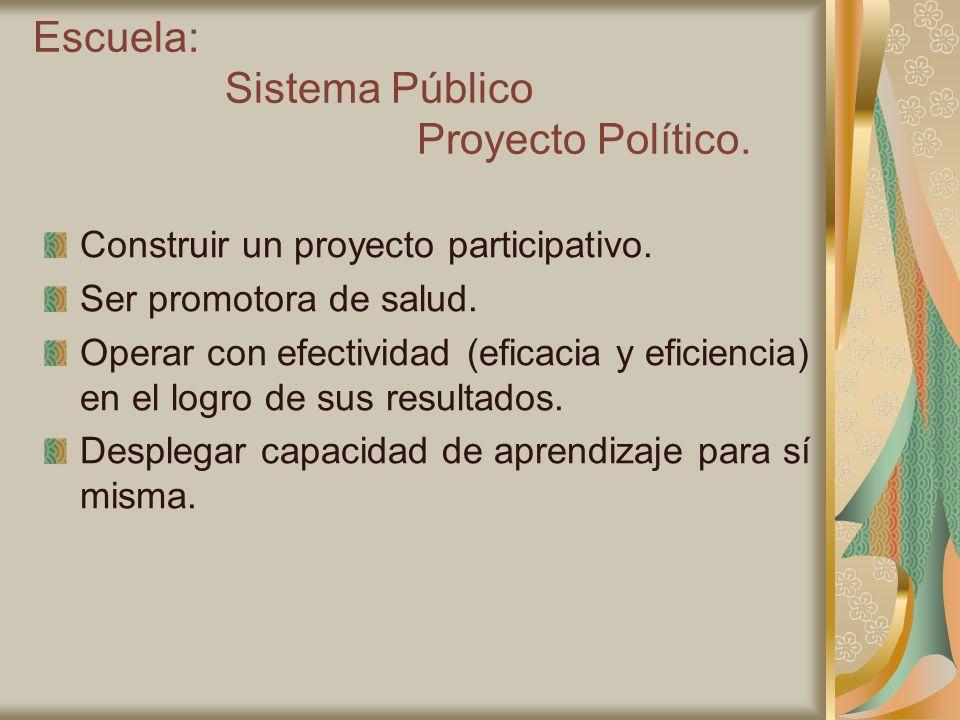 Escuela: Sistema Público Proyecto Político. Construir un proyecto participativo. Ser promotora de salud. Operar con efectividad (eficacia y eficiencia