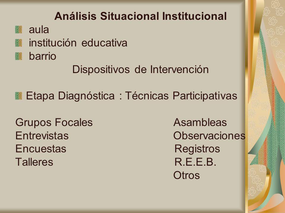 Análisis Situacional Institucional aula institución educativa barrio Dispositivos de Intervención Etapa Diagnóstica : Técnicas Participativas Grupos F