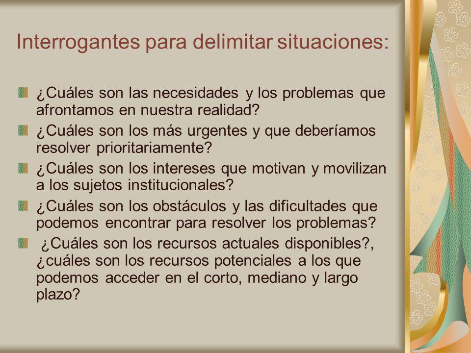 Interrogantes para delimitar situaciones: ¿Cuáles son las necesidades y los problemas que afrontamos en nuestra realidad? ¿Cuáles son los más urgentes