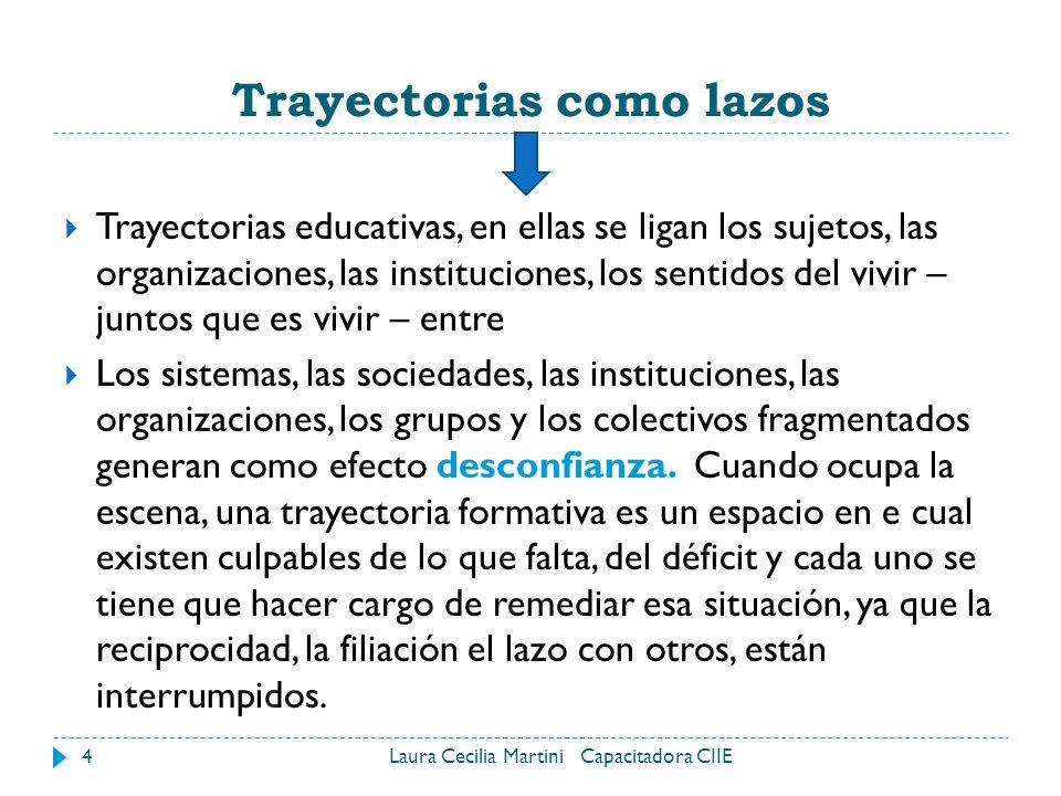 Trayectorias como lazos Trayectorias educativas, en ellas se ligan los sujetos, las organizaciones, las instituciones, los sentidos del vivir – juntos