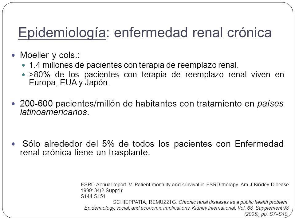 Moeller y cols.: 1.4 millones de pacientes con terapia de reemplazo renal.