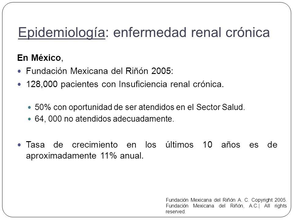 En México, Fundación Mexicana del Riñón 2005: 128,000 pacientes con Insuficiencia renal crónica.