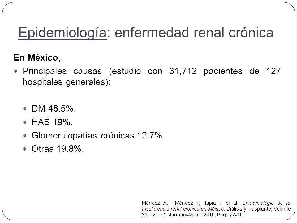 En México, Principales causas (estudio con 31,712 pacientes de 127 hospitales generales): DM 48.5%.