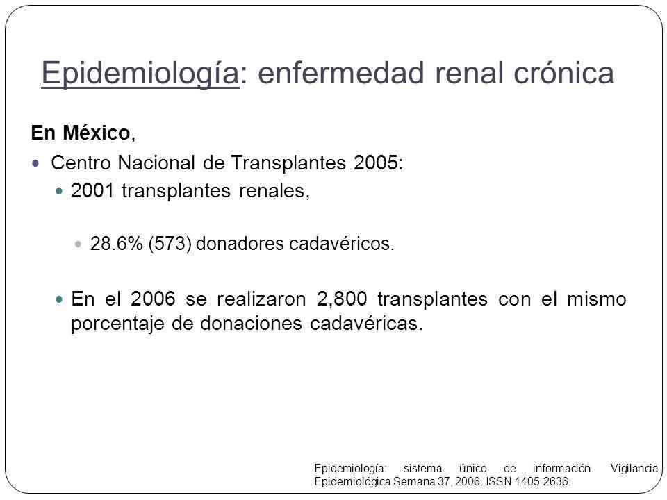 En México, Centro Nacional de Transplantes 2005: 2001 transplantes renales, 28.6% (573) donadores cadavéricos.