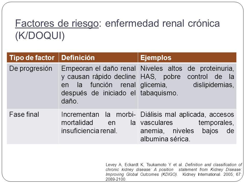 Tipo de factorDefiniciónEjemplos De progresiónEmpeoran el daño renal y causan rápido decline en la función renal después de iniciado el daño.